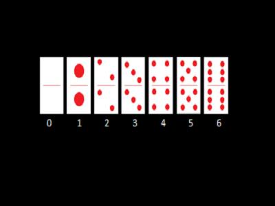cara-bermain-domino-qiu-qiu-balak